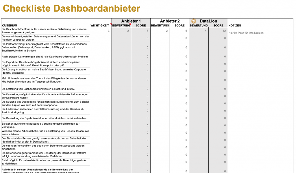 Checkliste Dashboard-Lösung