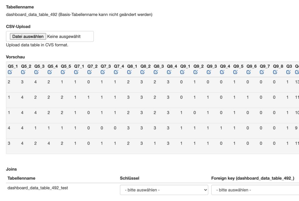 Datensatz mit Joins in DataLion Dashboards für die Marktforschung