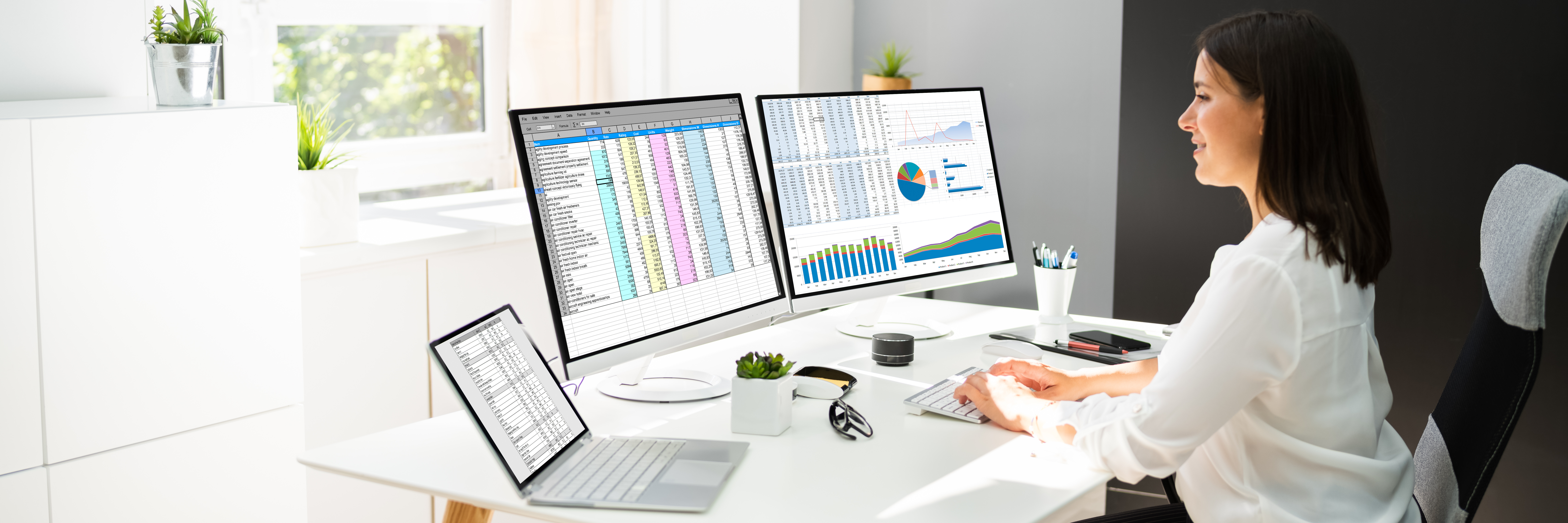 Dashboard solution checklist, how to find right dashboard software