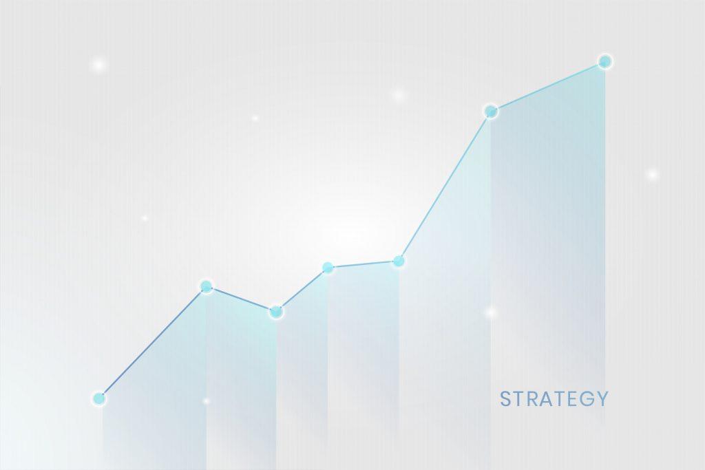 Timeline KPI dashboard -Dashboards für die Marktforschung